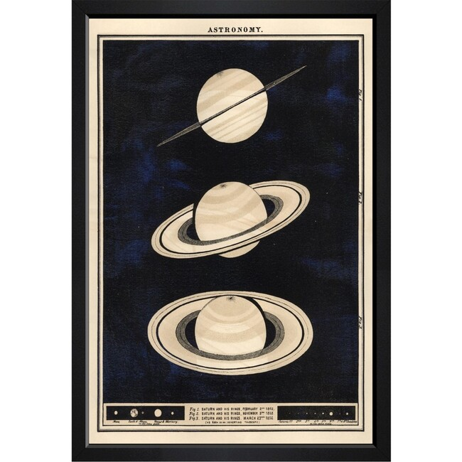 Three Perspectives of Saturn in 1862, Framed
