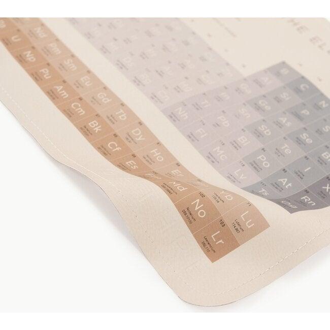 Micro Mat, Periodic Table