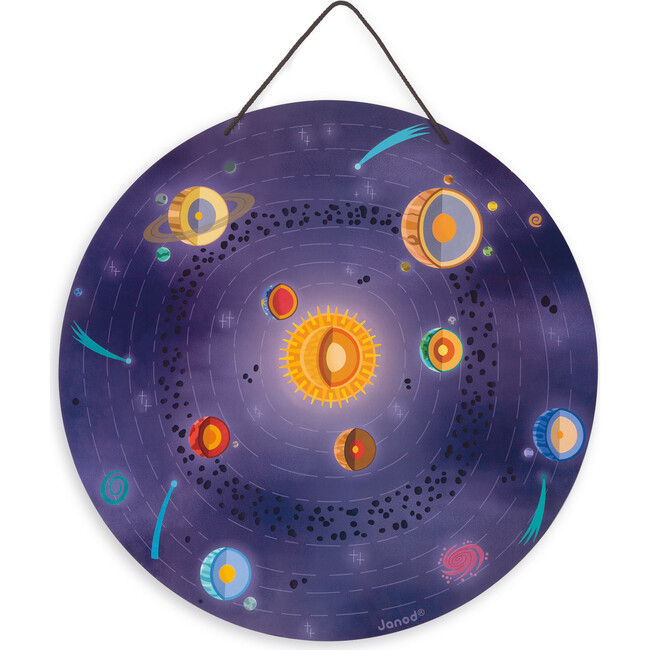 Magnetic Solar System Map - Games - 1